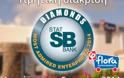 Διαμάντια του Εμπορίου